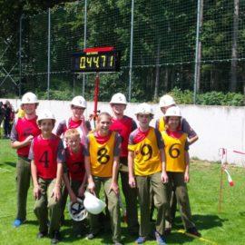 Starke Leistungen beim Bezirksbewerb in Altenberg